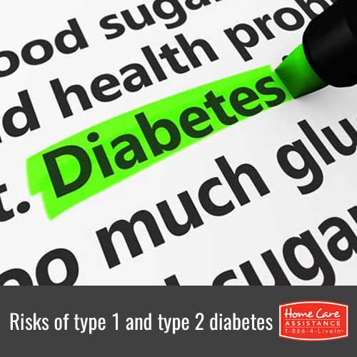 The Risk Factors of Diabetes Type 1 and Type 2 in Mississauga, CAN